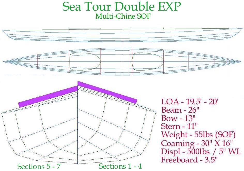 Wood Frame Kayak Plans | Diy Kayak Building